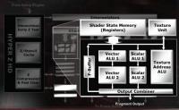 Struktura cevovoda za izrisovanje pik na Radeonu.