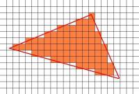 Rasterizacija trikotnika - če je središče pike znotraj trikotnika se pika pobarva, sicer ne. Problem?
