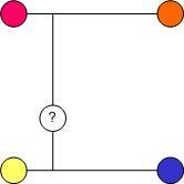 Bilinearno filtriranje - dve operaciji horizontalno, ena vertikalno oziroma 9 vektorskih seštevanj in množenj