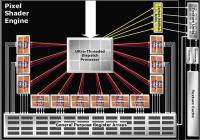Cevovod R580 (Radeon X1900) - TMU enote povsem ločene od pixel shaderjev