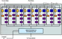 ...in struktura vseh osmih cevovodov v paraleli