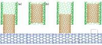 Shematski prikaz nanocevk