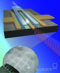 Shematski prikaz tranzistorja in rezine z njimi