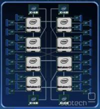 Nehalem-EX podpira do 8 procesorskih ležišč. Kaj pa Westmere-EX?