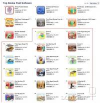 Seznam popularnih aplikacij se je sumljivo spremenil
