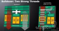 Prva slika en modul dva jedra ,druga slika bolj podrobno Leva polovica modula,eno jedro dve niti,dva niza podatkov.
