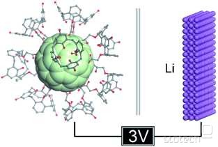 Pripete organske molekule na netopne substrate z veliko površino