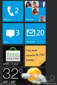 Trojica widgetov, ki so del HTC Hub