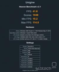 480GTX Gpu 774MHz