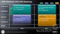 Načrt proizvodnje novih čipov