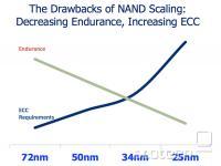 Učinek manjšanja proizvodnega procesa na napake in vzdržljivost
