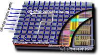 Procesor z optično IO plastjo iz nanofotonske mreže