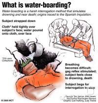 Waterboarding ≠ Wakeboarding