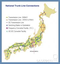 Japan national grid