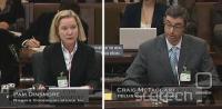 Pam Dinsmore (Rogers) in Craig McTaggart (Telus) med zaslišanjem pred parlamentarno komisijo za prenovo avtorskega prava