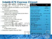 Podrobneje o veznem čipovju X79