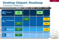 Takole bo izgledal nabor čipovij v začetku leta 2012