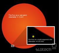 """Tudi \""""naše sonce\"""" bo enkrat prešlo v rdečo orjakinjo (Wikipedia)"""