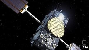 Evropski sistem Galileo