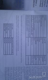tabela v primerjavi z bencinskim avtomobilom vkljucujoc proizvodnjo