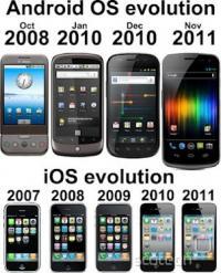 Podobnost gotovo ni neopazna, je pa res tudi, da Apple svoje zahtevke utemeljuje na pravni doktrini proti ponaredkom in ne nelojalni konkurenci. Teženje bi torej imelo smisel le, če bi se Samsung spravil delat verne ponaredke iPhona.