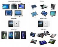 Apple Reality Distortion