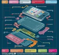 iPhone 4s costs