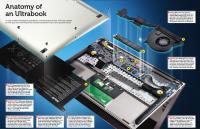 Sestavine vsakega ultrabooka, na primeru Asusovega ZenBook UX31.