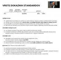 """Dokazni standardi v slovenskem pravosodju. Številna ključna pooblastila, ki so bila sprva namenjena zgolj pregonu organiziranega in drugega """"hudega"""" kriminala, so danes na voljo zoper vse državljane, na podlagi minimalnih pogojev."""