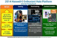 Lastnosti platforme Haswell-E