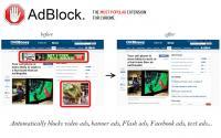 Funkcionalnost AdBlocka