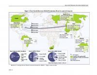 Svetovne zaloge redkih zemelj