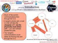 Svetovna telekomunikacijska hrbtenica
