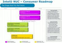 Ponudba NUC-ov za domače uporabnike