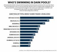 Velikosti bazenov likvidnosti pred tožbo.