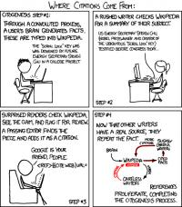 I just read a pop-science book by a respected author. One chapter, and much of the thesis, was based around wildly inaccurate data which traced back to ... Wikipedia. To encourage people to be on their toes, I'm not going to say what book or author. (www.xkcd.com)