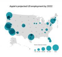 Applova projekcija zaposlenih v ZDA do leta 2022