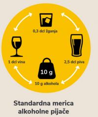 1 enota alkohola