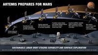 Bazni kamp programa Artemis na Luni