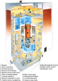 Shema reaktorja.